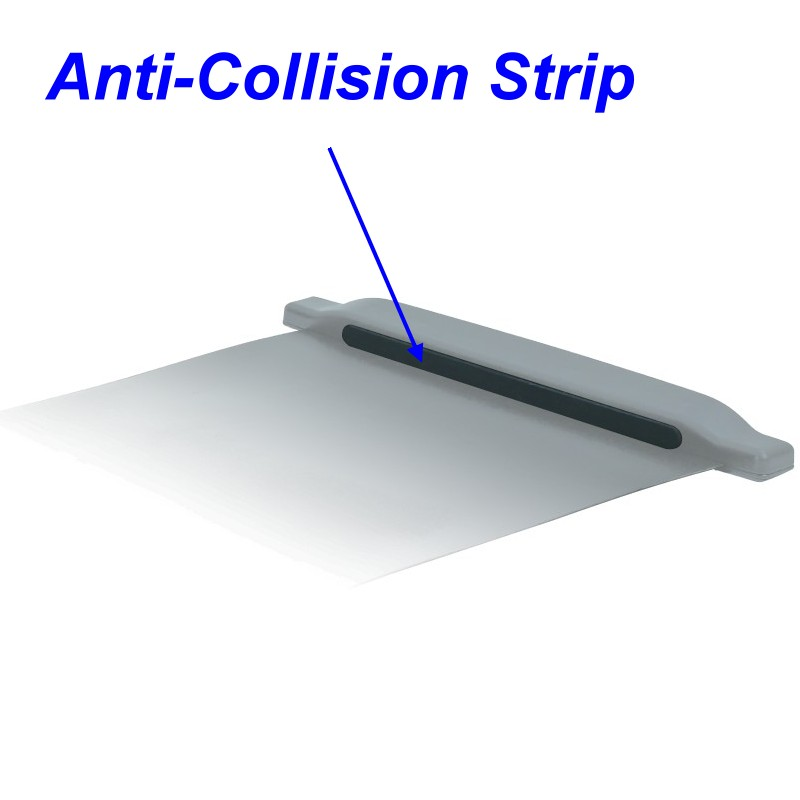 the Anti-collision Strip